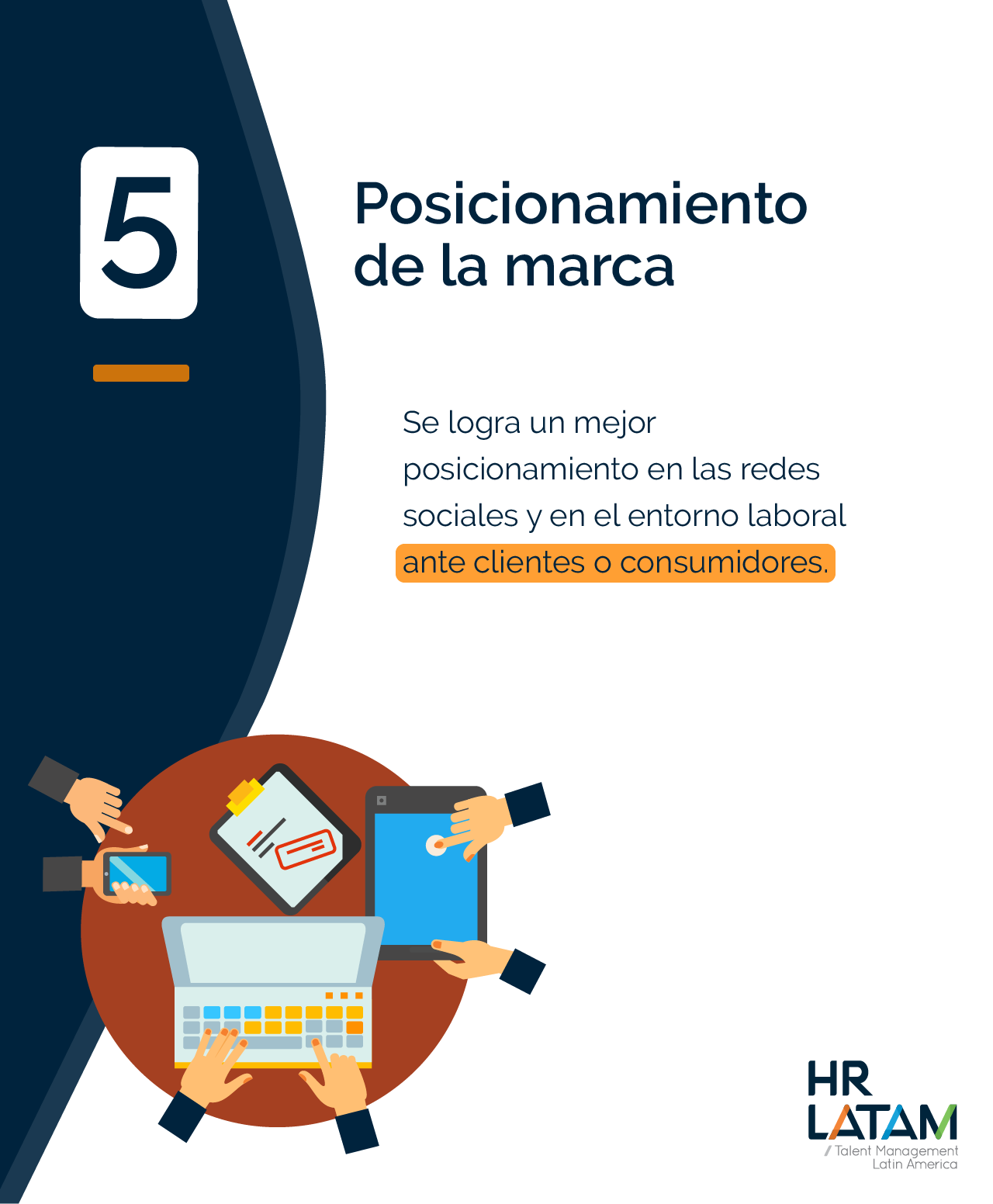 Posicionamiento de la marca (deseabilidad de empleo)