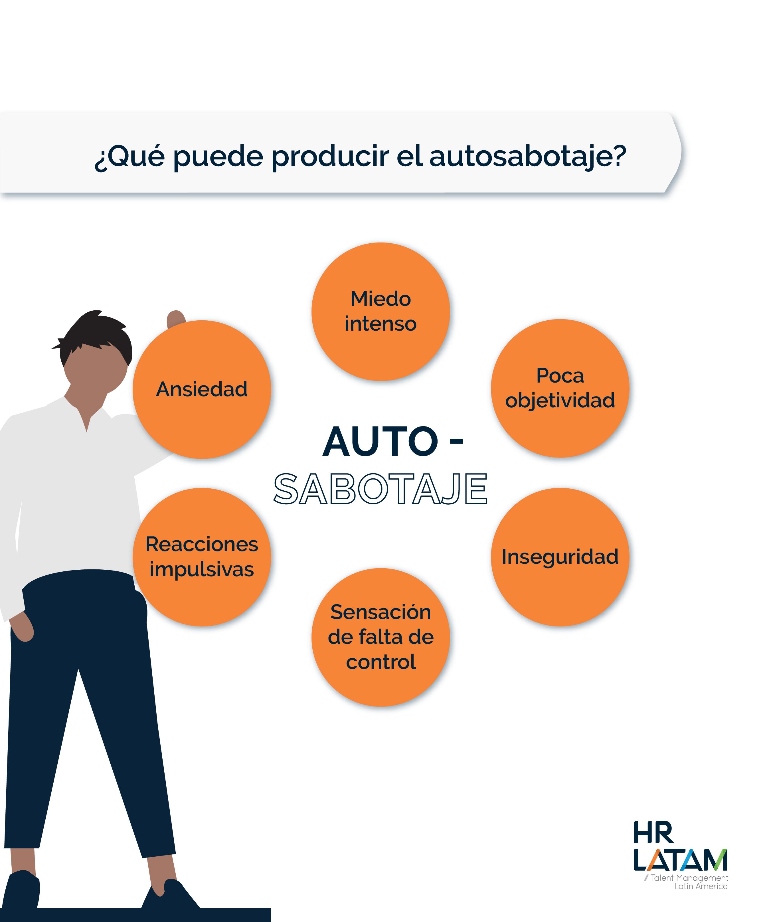 ¿Qué produce el autosabotaje?