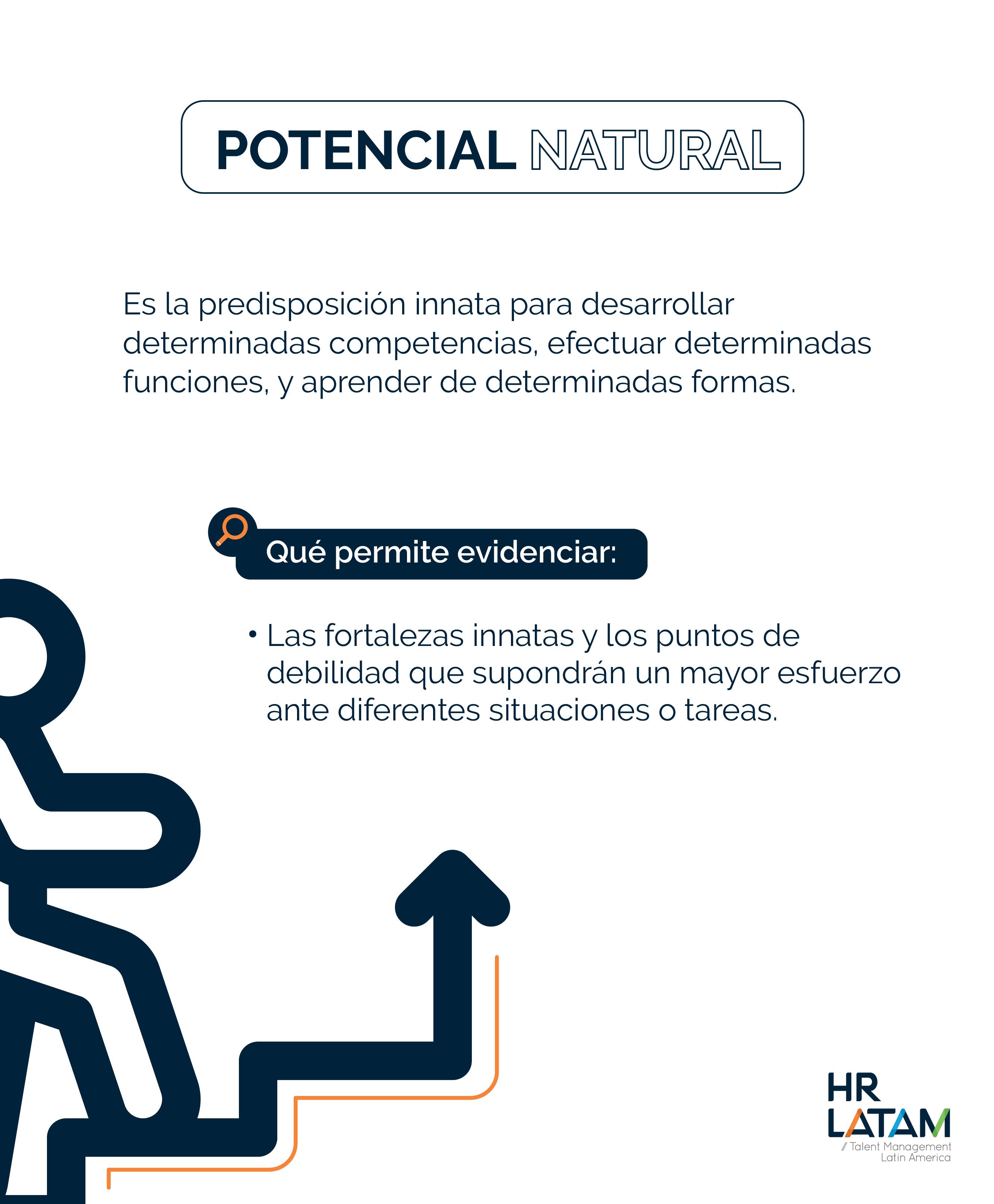 Potencial natural del potencial humano