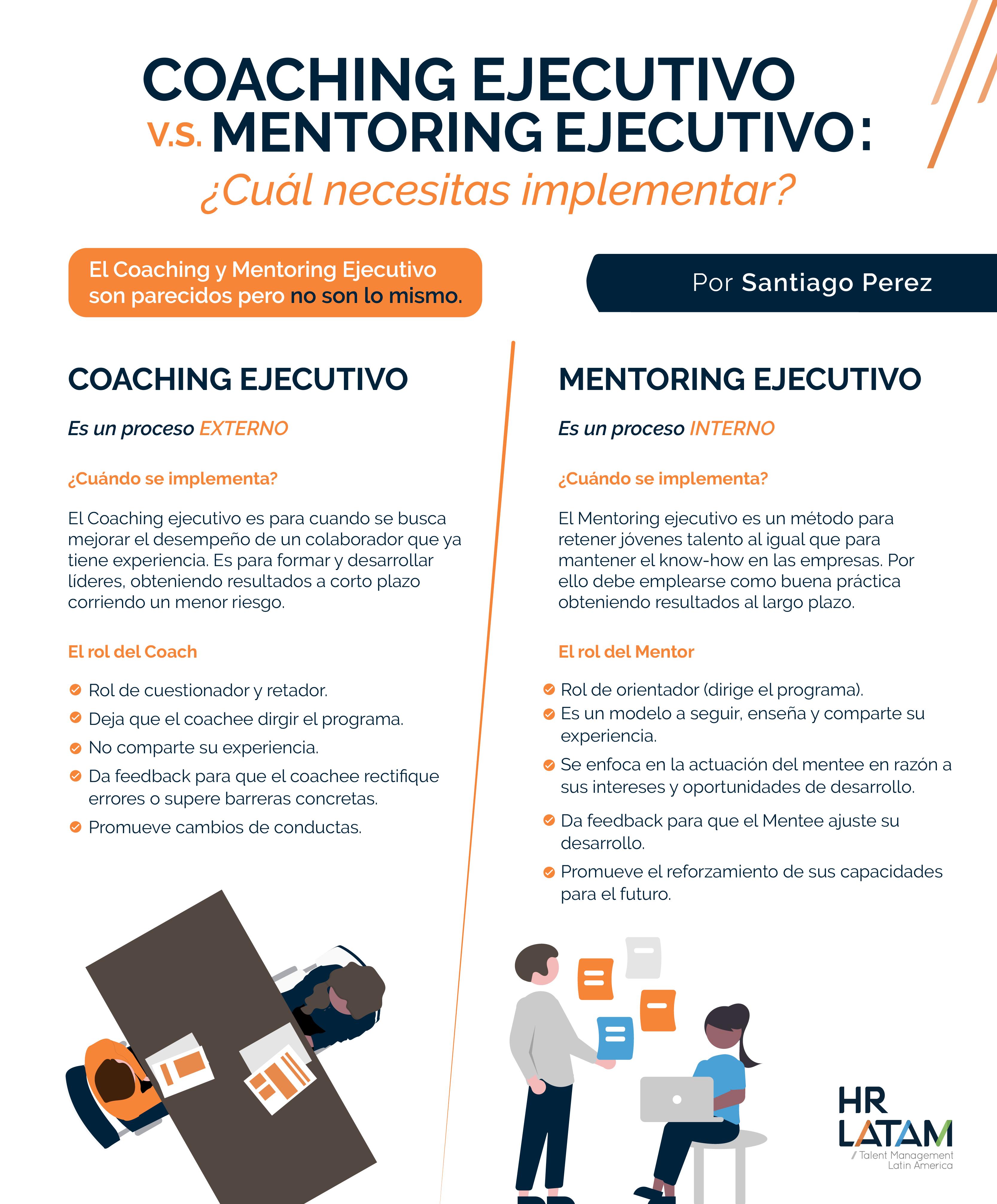 Coaching ejecutivo vs mentoring ejecutivo